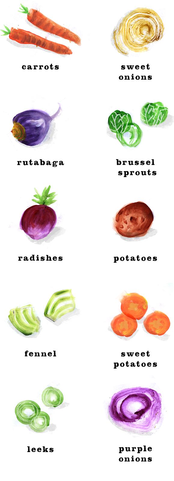 Thomas Keller's One Pot Chicken Recipe, Lauren Monaco Illustration
