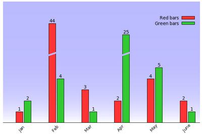 reset blue \u003d \ #babaff\  set xrange [-0.55.5] set yrange [011] set isos&le 2 100 set table \u0027 ...  sc 1 st  Gnuplot tricks & Gnuplot tricks: November 2009