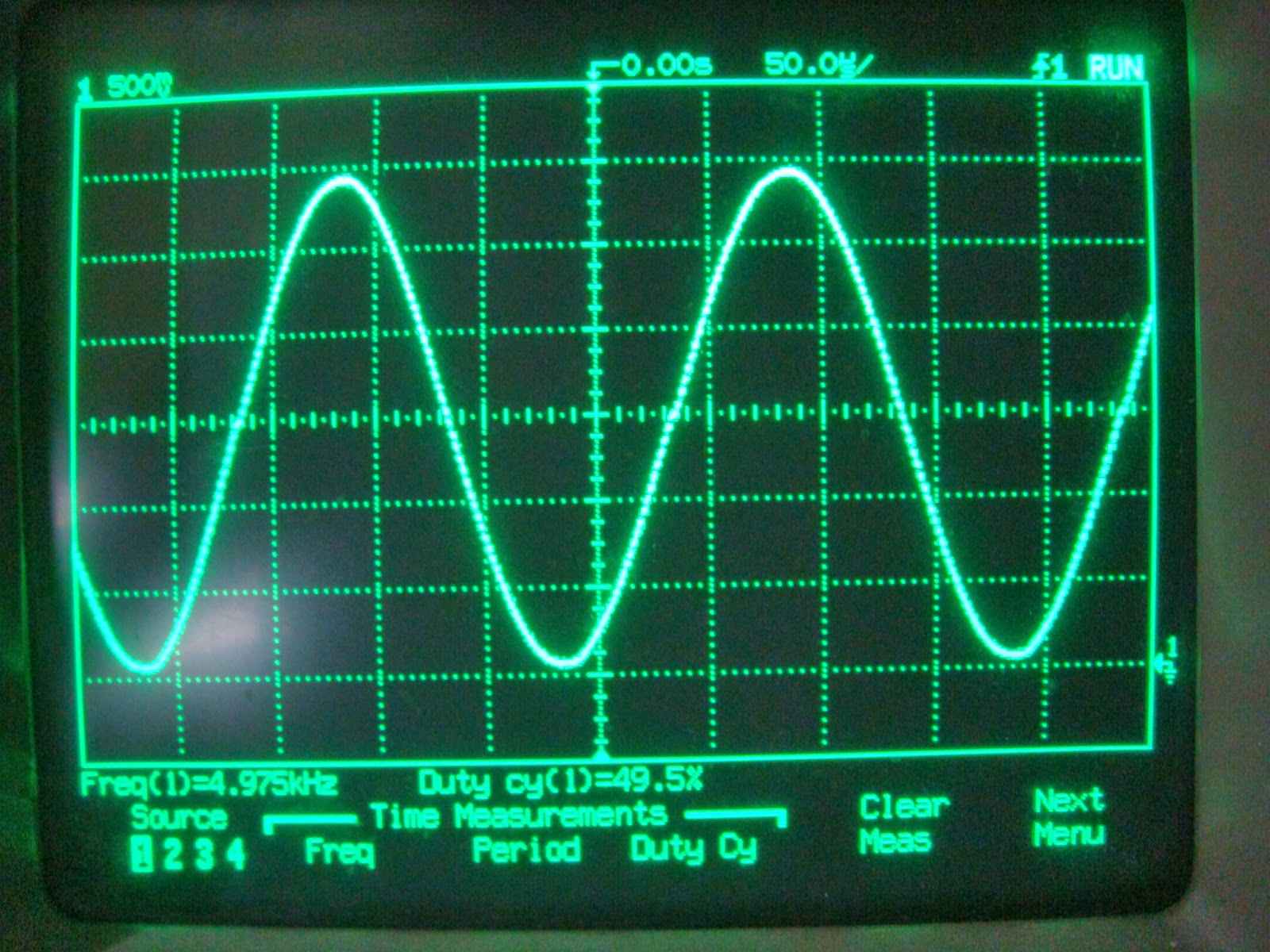 waveform generator sysnthesis dac Subtractive synthesis is often referred to as analogue synthesis because most analogue synthesizers  it actually generates a waveform or a shape.