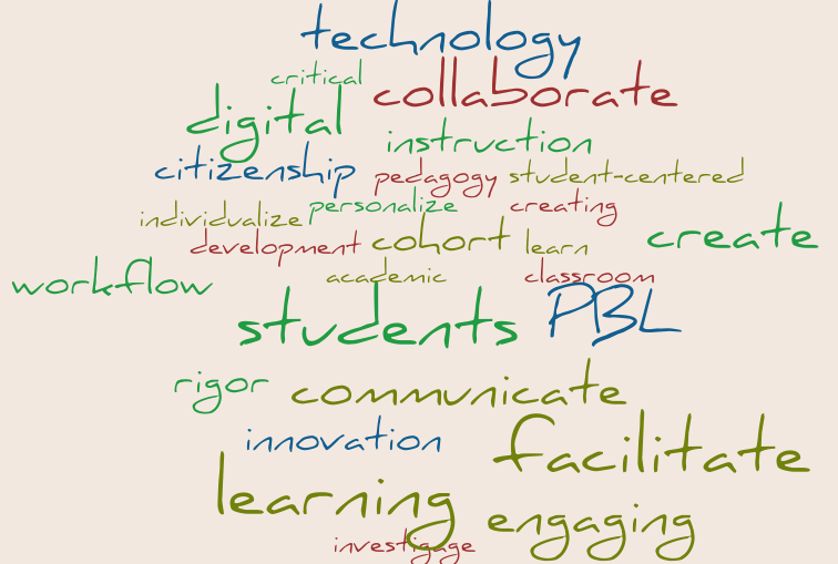 Digital Learning Cohort Focus