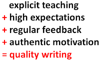 quality blogging