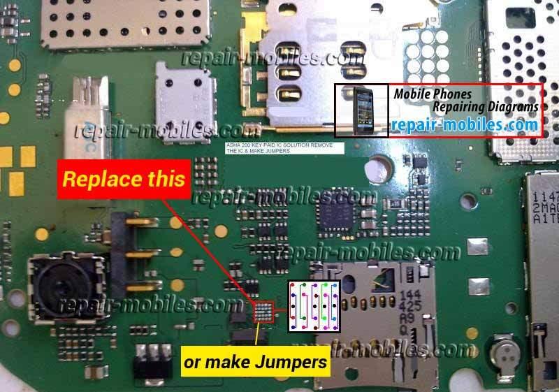 Free Kims Mobile Phone Solutions  Nokia Ash 200 Key Pad