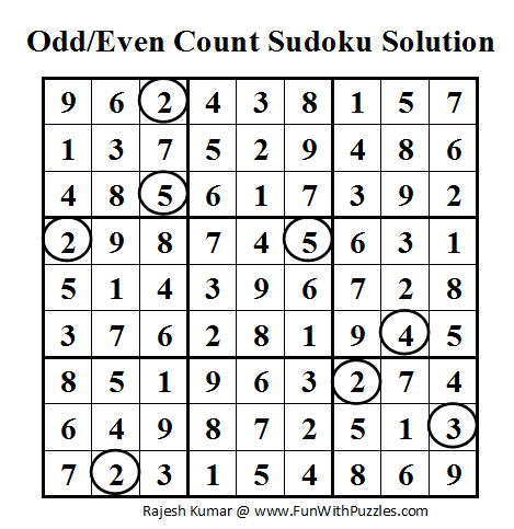 Odd/Even Count Sudoku (Fun With Sudoku #6) Solution