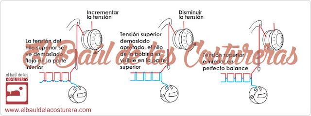 tensión del hilo superior flojo o apretado problemas de costura máquina de coser casera