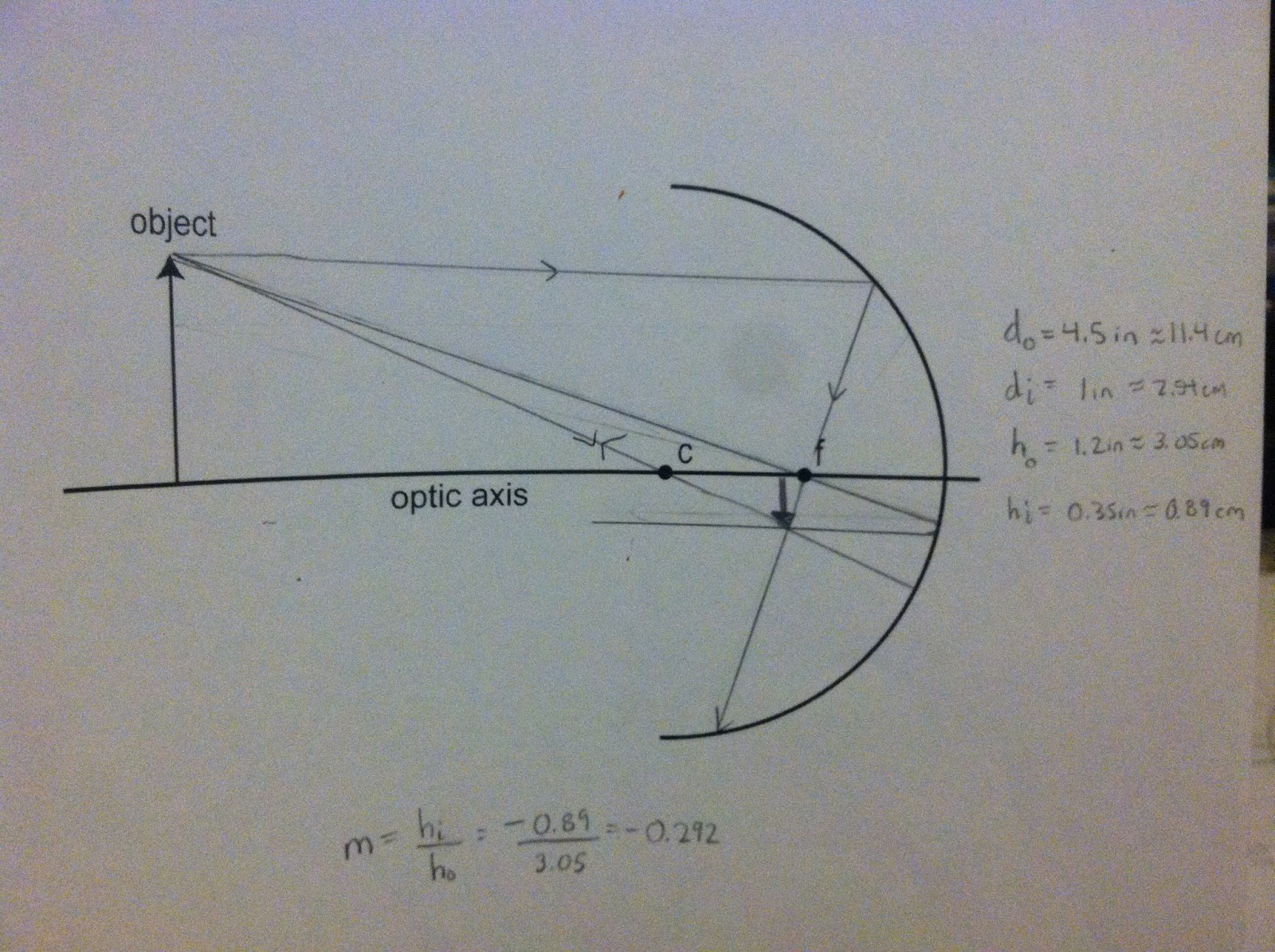 Physics4cjgellatly experiment 8 concave and convex mirrors for Concave mirror