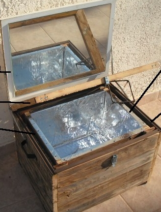 Πως φτιάχνουμε ένα ηλιακό φουρνάκι