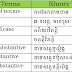 Pali English Khmer Tutorial 5