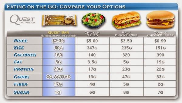www.isportsbra.com/paleo-nutrition
