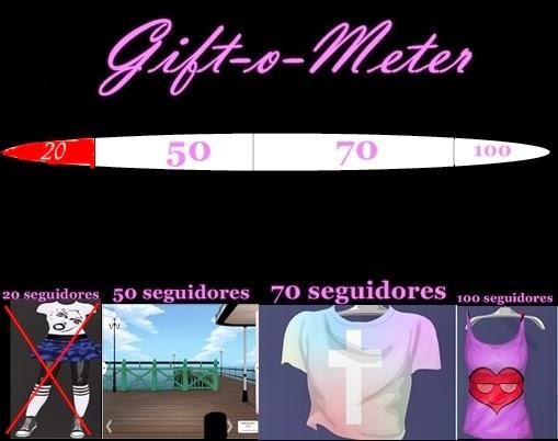 Gift-o-Meter
