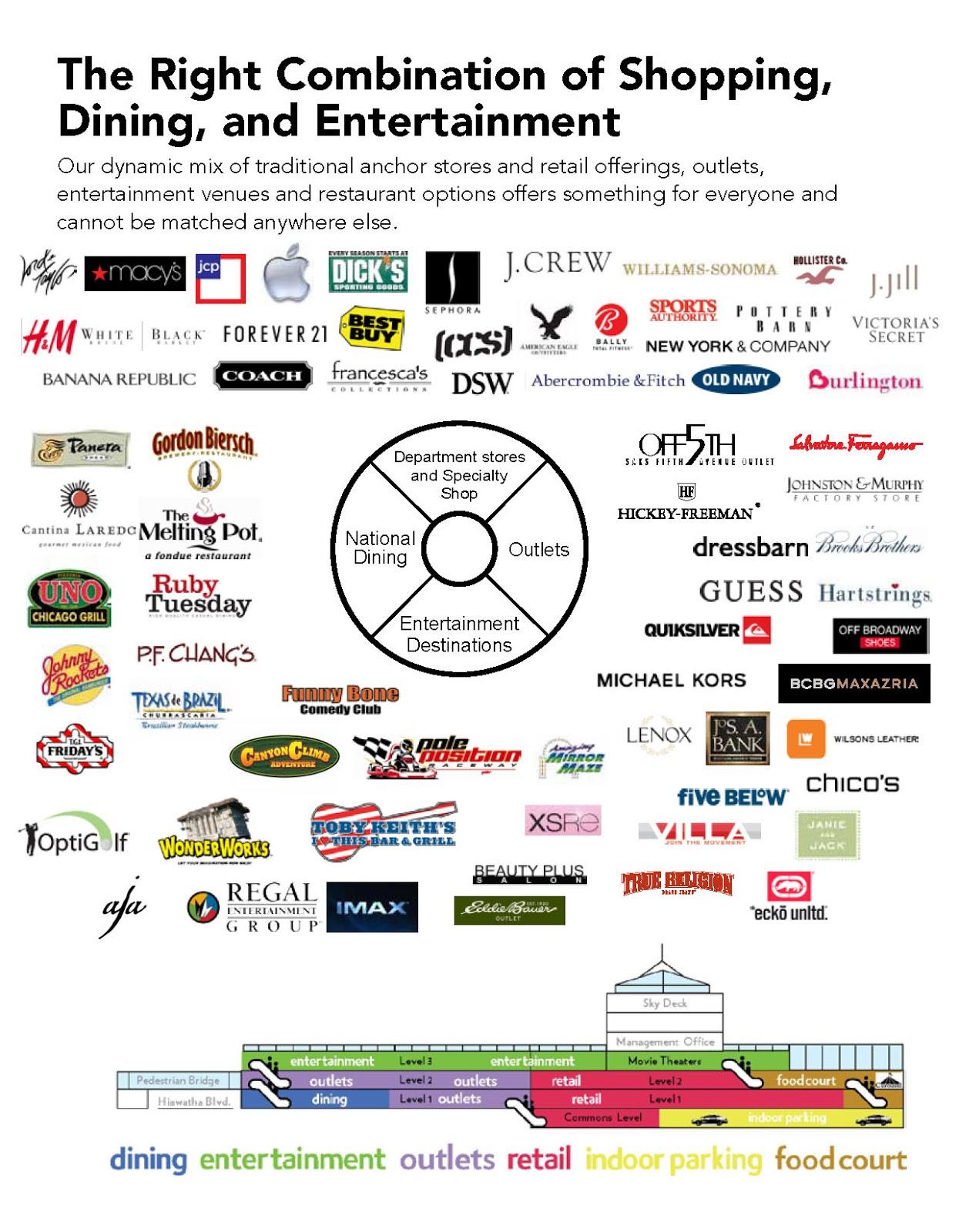 Destiny Usa Map Of Stores.Destiny Usa Map Indianapolis Radar Map