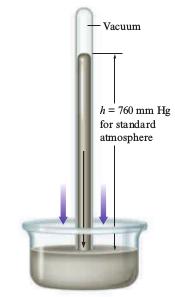 Percobaan Toricelli untuk Mengukur Tekanan Atmosfir