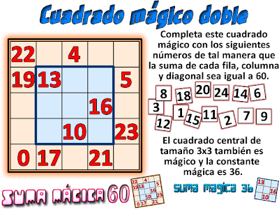 Cuadrados mágicos, cuadrado mágico 3x3, cuadrado magico 5x5, cuadrado mágico de orden 5, cuadrado mágico doble