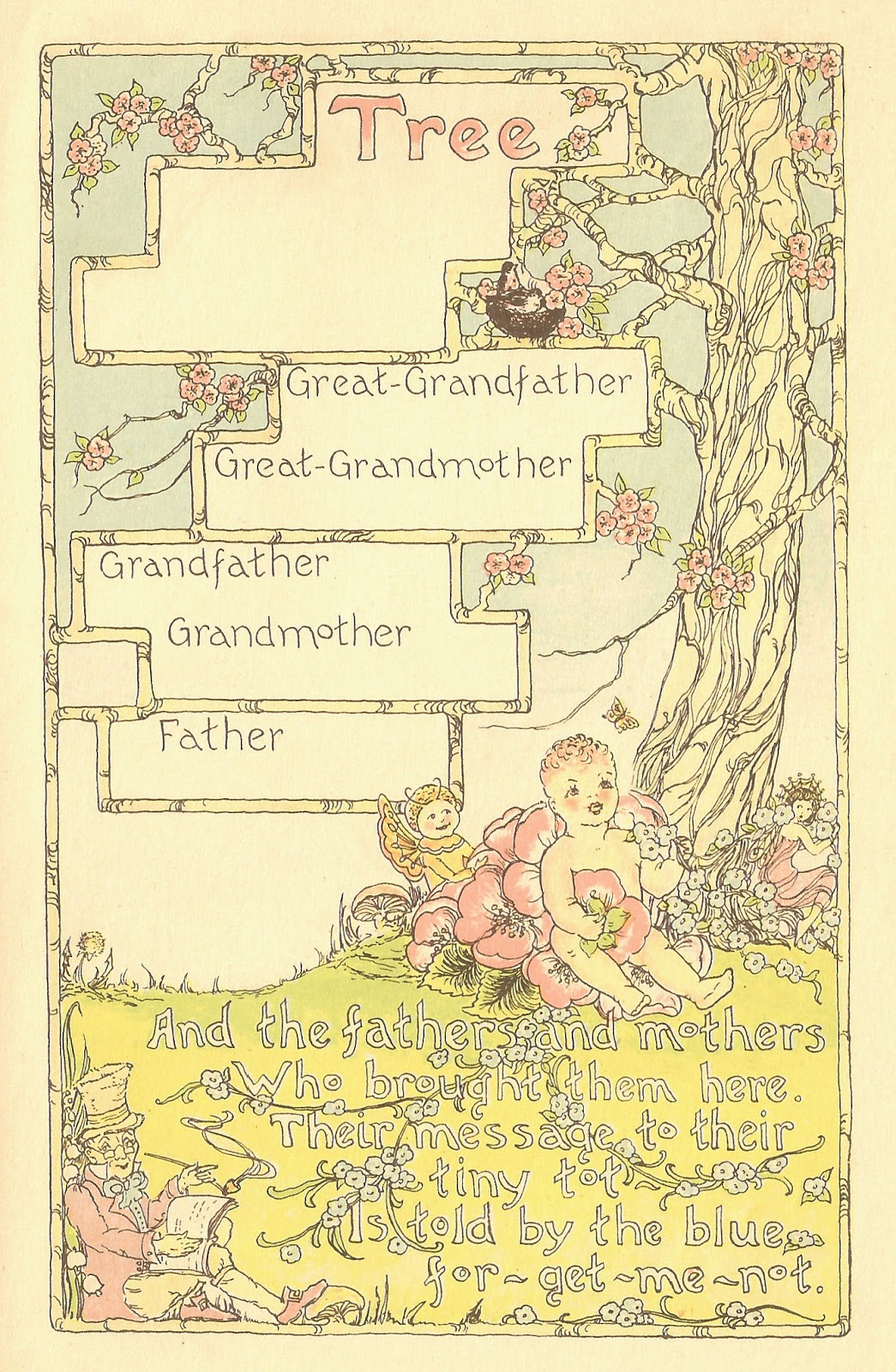 ... Baby Clip Art: Family Tree Record Page from Vintage, 1915 Baby Book