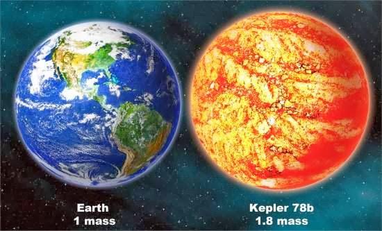 Exoplaneta de lava derrete teorias astronômicas