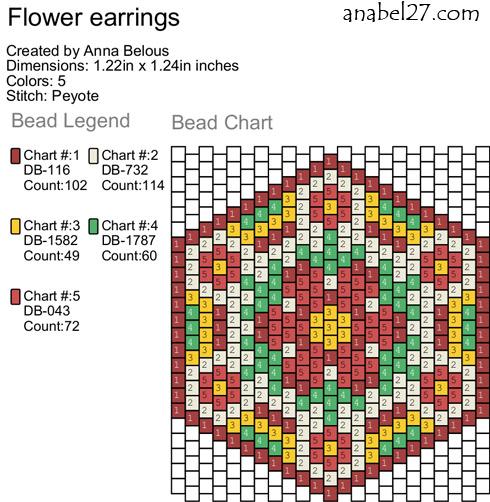 Схема цветочных сережек