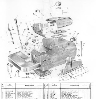 remalladora rimoldi b27 despiece