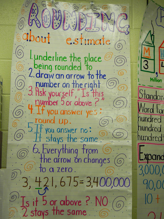 Rounding Anchor Chart
