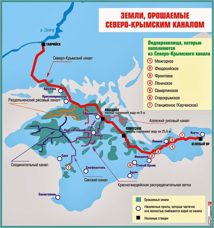 А если Украина отключит воду?