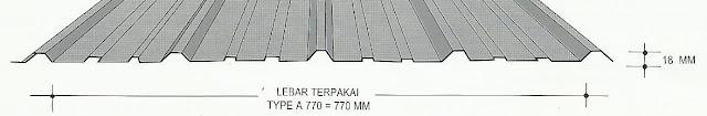 Atap PERKASADEK A 770