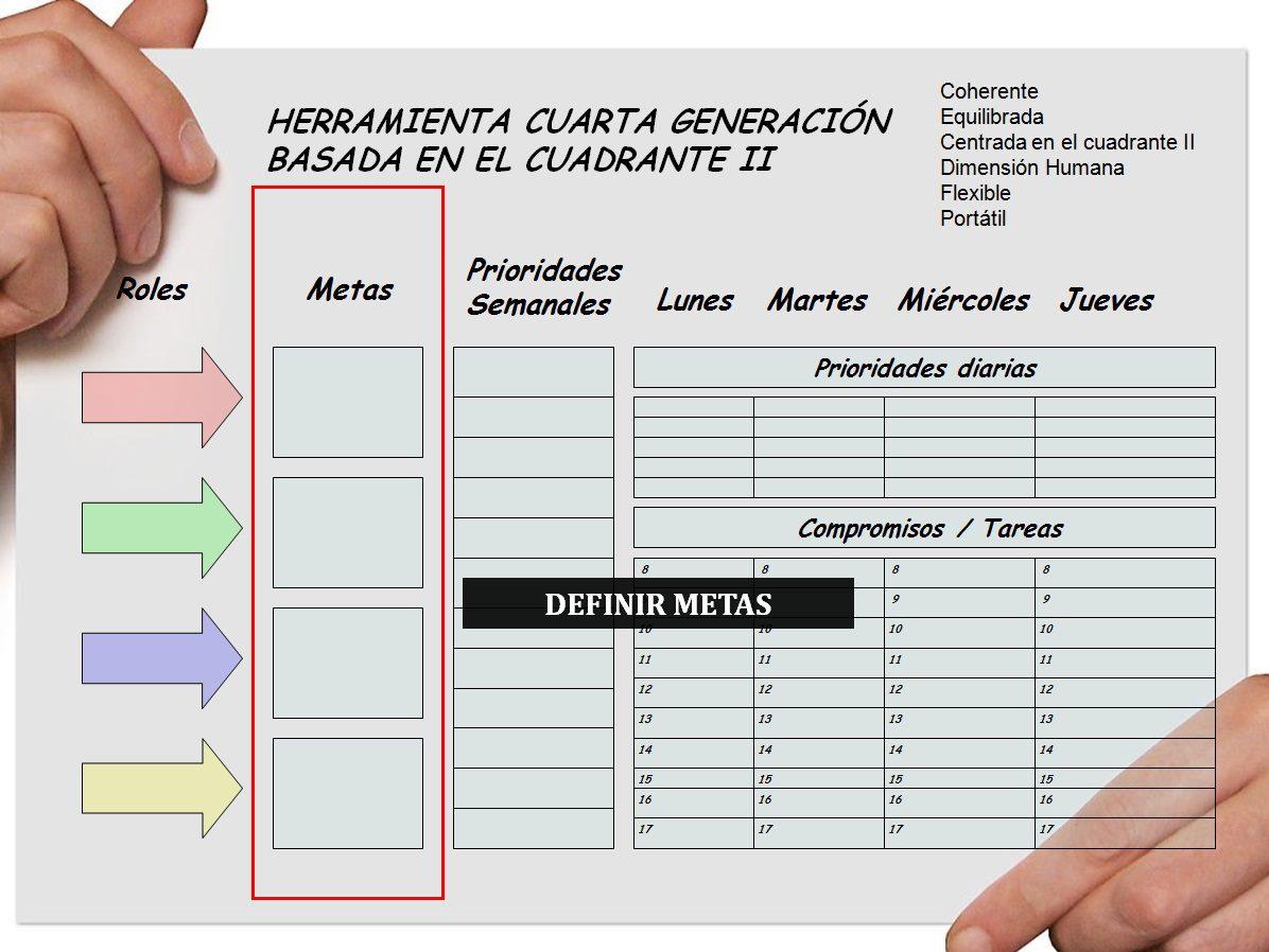 Vistoso Plantilla De Planificador De Objetivos Personales Fotos ...