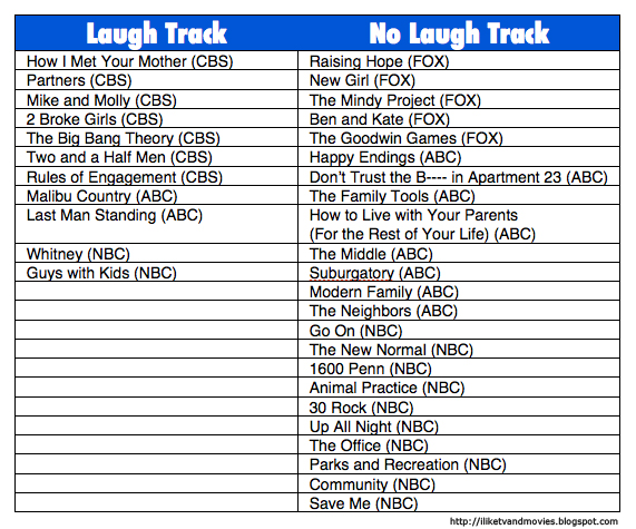 List of Network Television Comedies 2012-2013