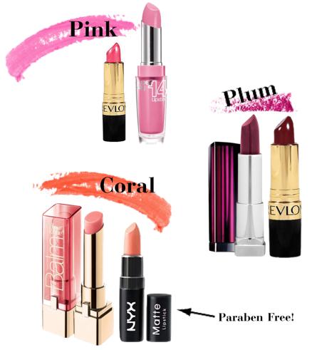 drugstore lipstick picks