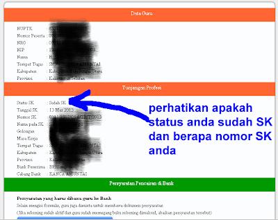contoh tampilan SK Pembayaran Tunjangan Profesi / sertifikasi tahun 2013 di P2TK Dikdas