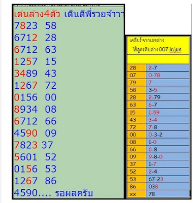 Thai Lotto Exclusive May 02 2013