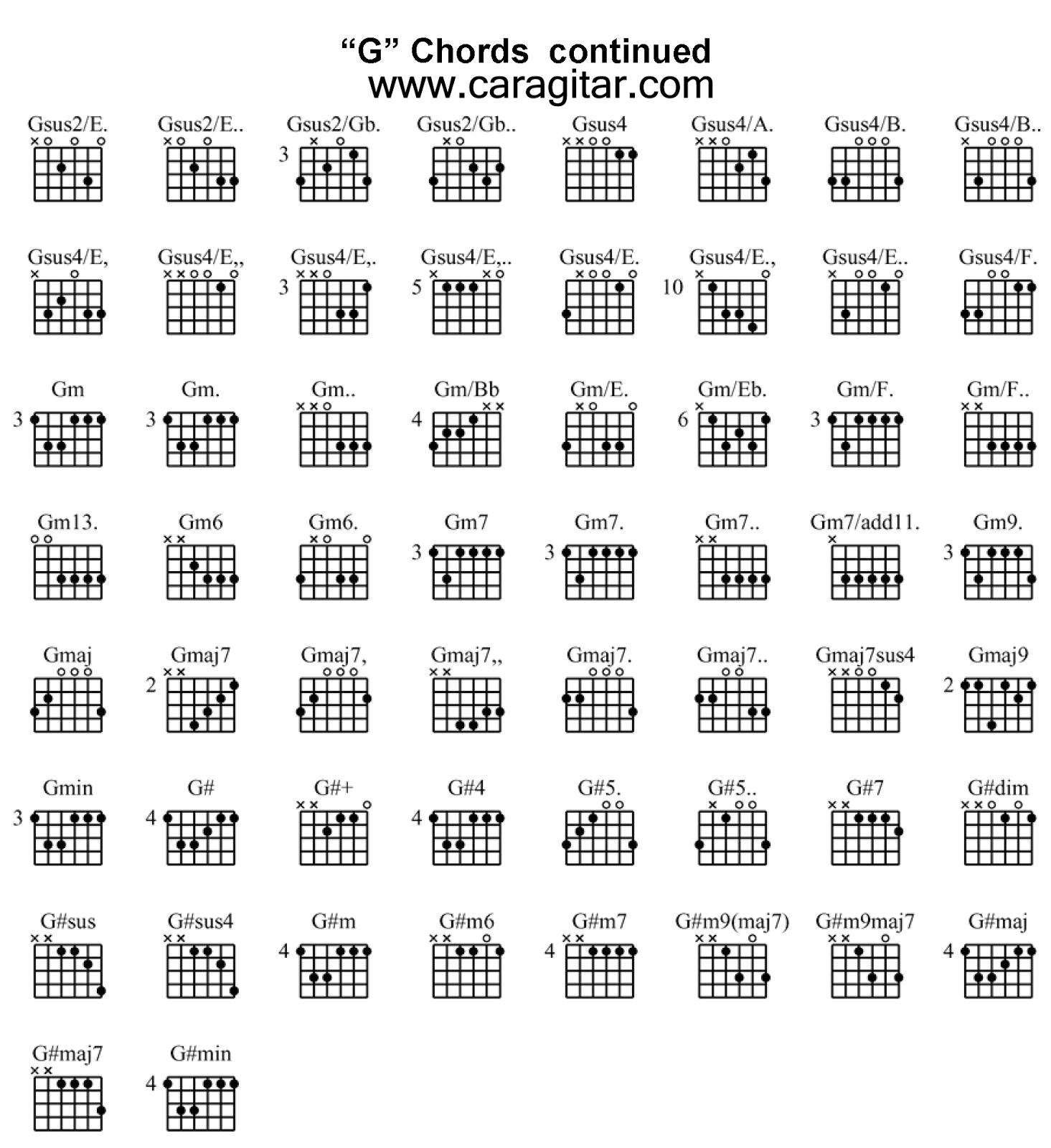 kunci gitar g lengkap
