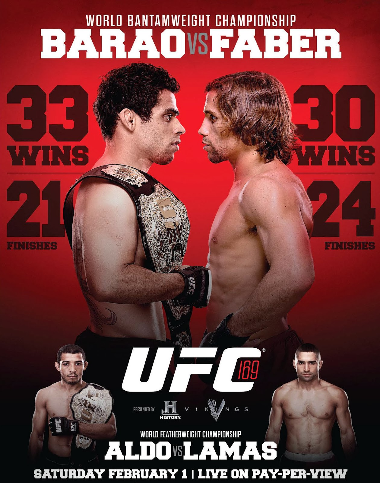 Barao vs Faber Prediction Fight Pick