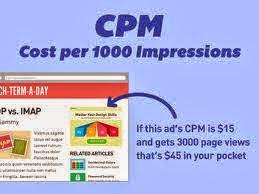 Media CPM Rates