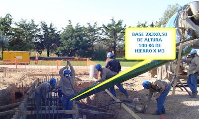 CONSTRUCCIÓN| HORAS HOMBRE PARA CONSTRUIR UNA BASE DE HORMIGÓN