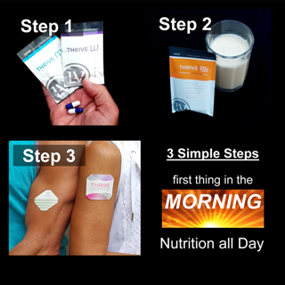 THRIVE 3 Steps