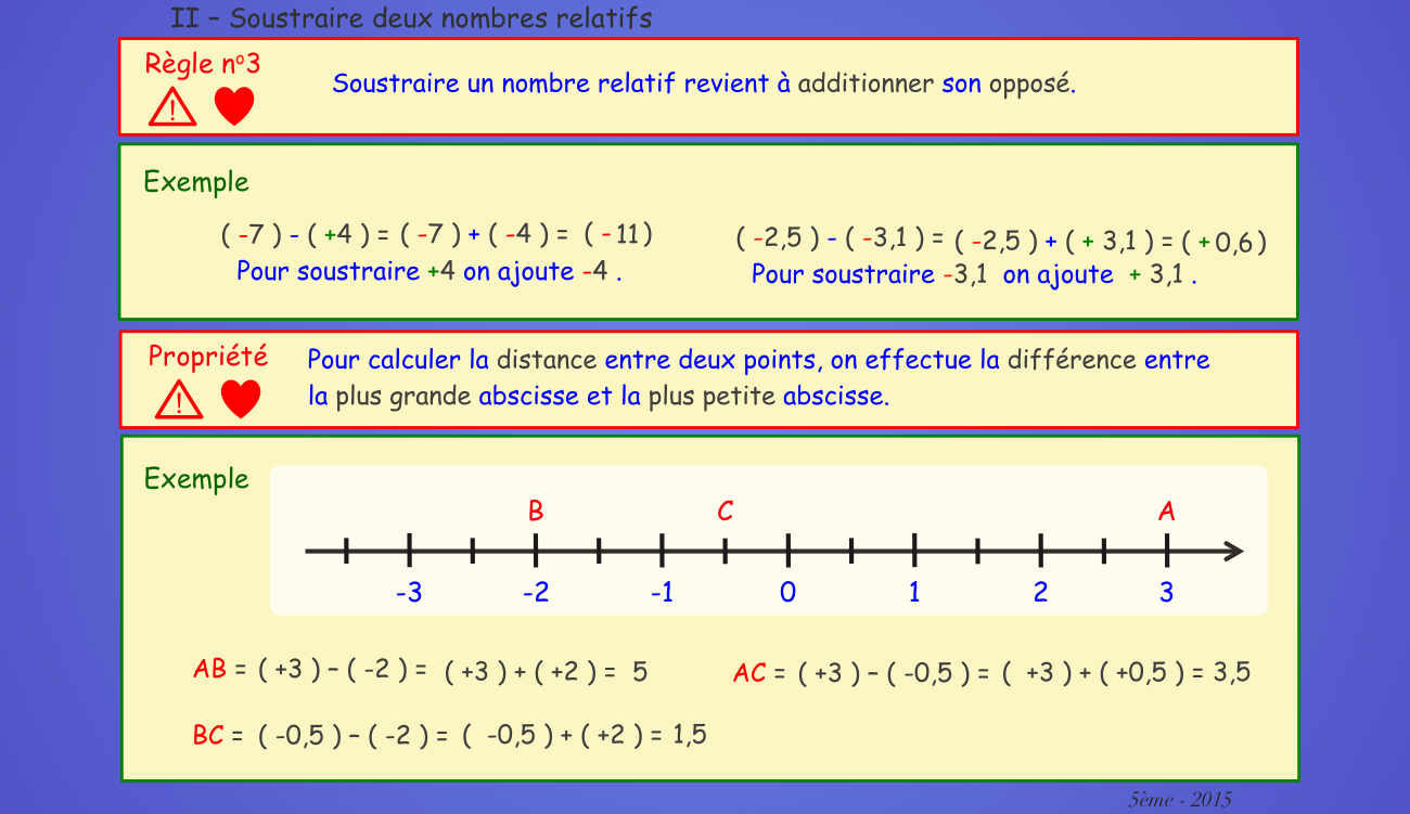 Cours de Maths 2015: CH 7 - Addition et soustraction de ...