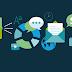 Uso de Blogs para Marketing Digital na Fisioterapia