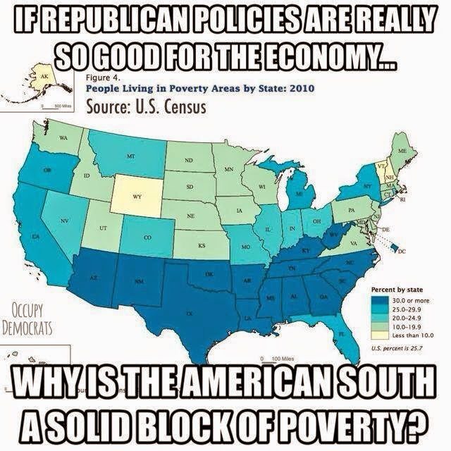 Chart showing that the deeply-Republican US South is the poorest part of the country