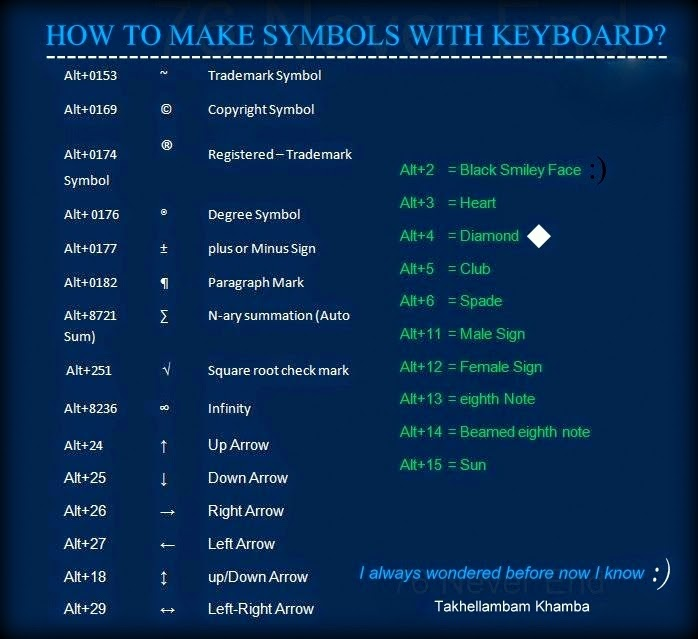76 Never End How To Make Symbols With Keyboard