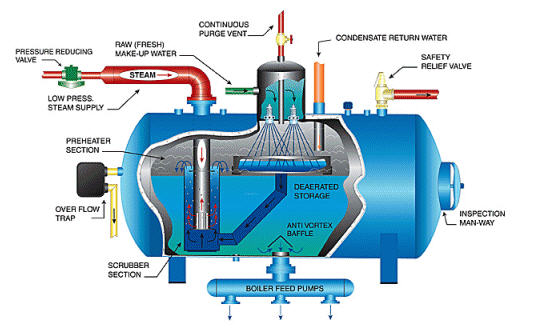 honeywell 3 way zone valve wiring diagram images wiring diagram schematic additionally honeywell control panel wiring