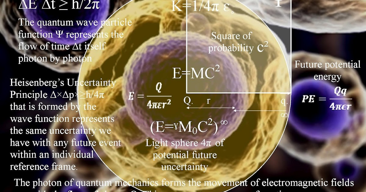 poem of cell theory Cell theory essays: over 180,000 cell theory essays, cell theory term papers, cell theory research paper, book reports 184 990 essays, term and research papers available for unlimited access.