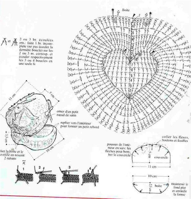 Вязанные кардиганы. МК со схемами, видео и описание