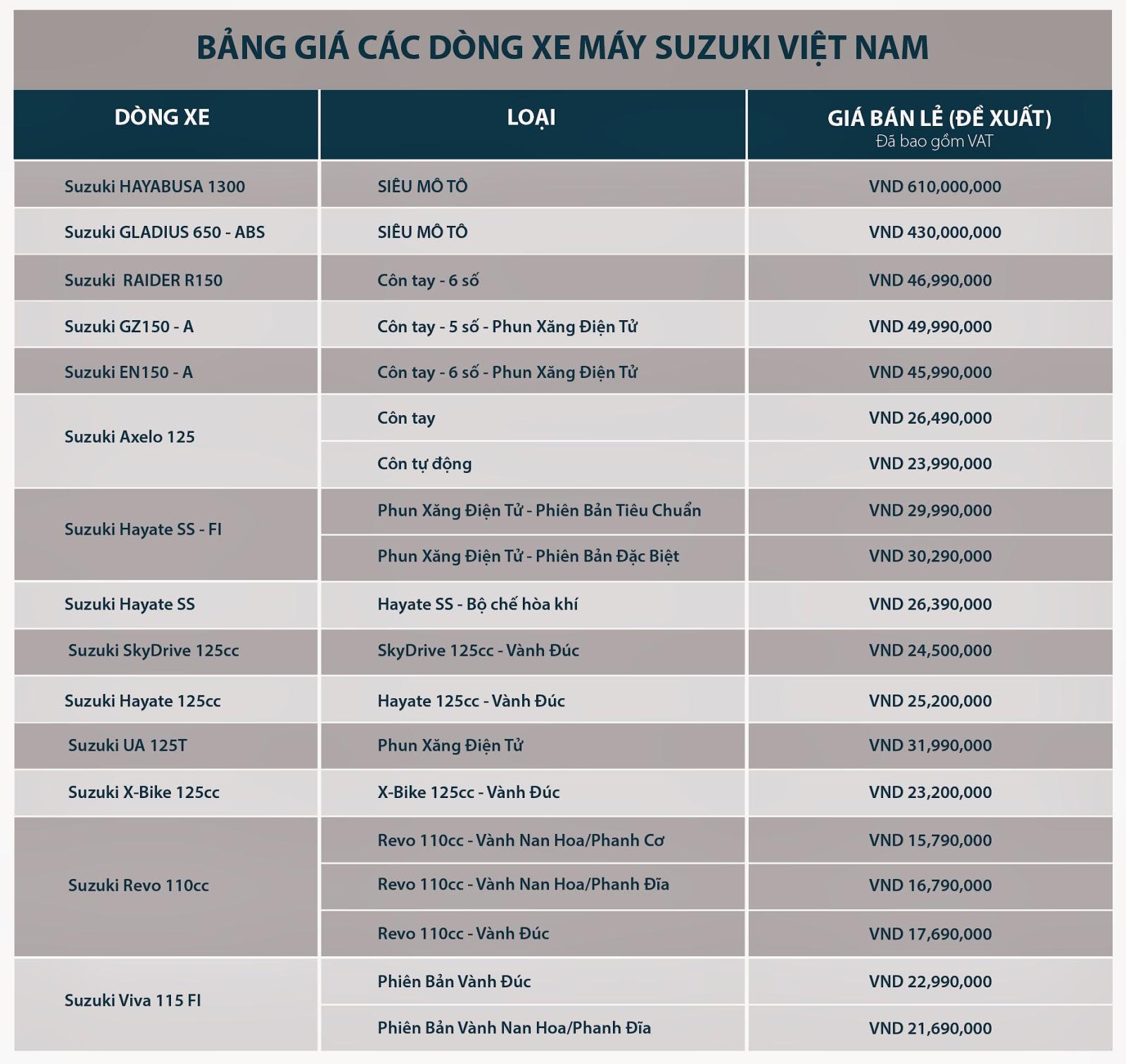 Bảng giá xe máy Suzuki 2014 cập nhật mới nhất
