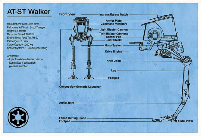 Star Wars Blue Print Designs