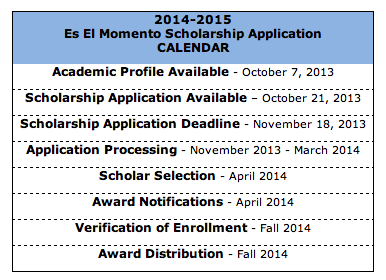 scholarships that require an essay