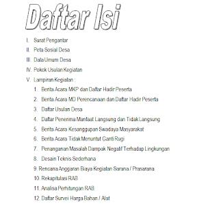 Format Daftar Isi