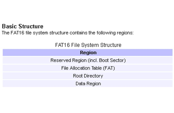 fat file system structure pdf