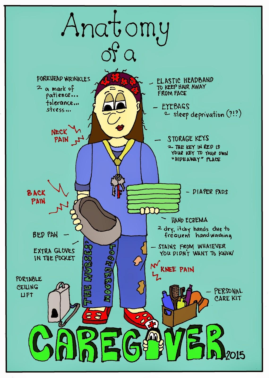 The Nurses\' Locker Room : Anatomy of a Caregiver