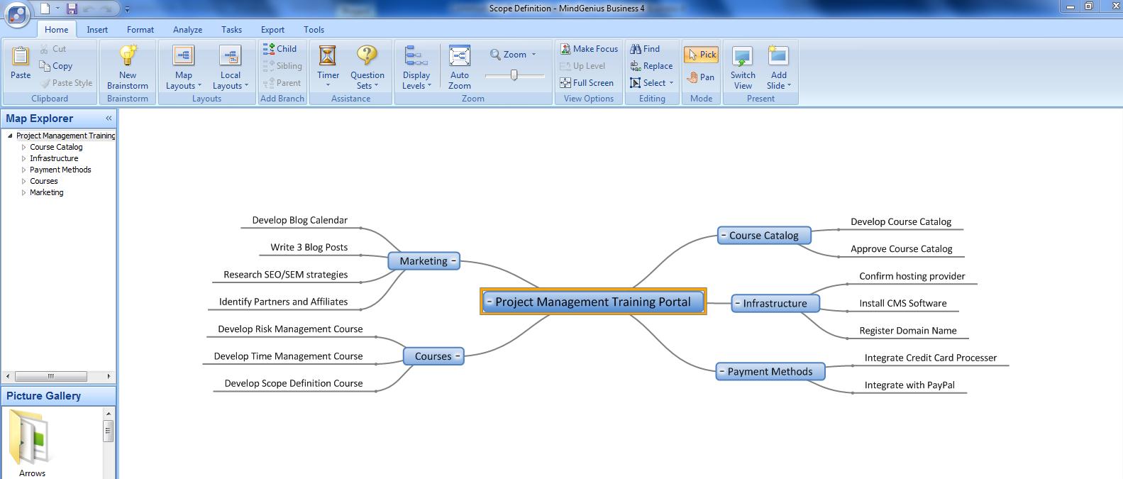 Mindgenius documents figure 1 brainstorm project scope nvjuhfo Image collections