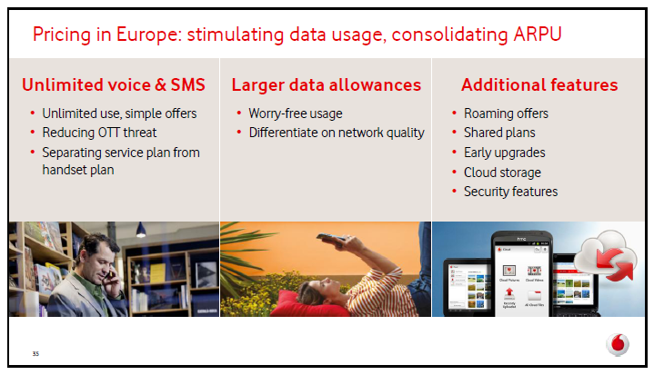 vodafone price strategies Project spring accelerates and extends our strategic priorities through   customer service combined with a range of worry-free price plans and additional .