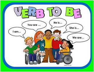 El Verbo TO BE ( ser o estar ) en Ingles