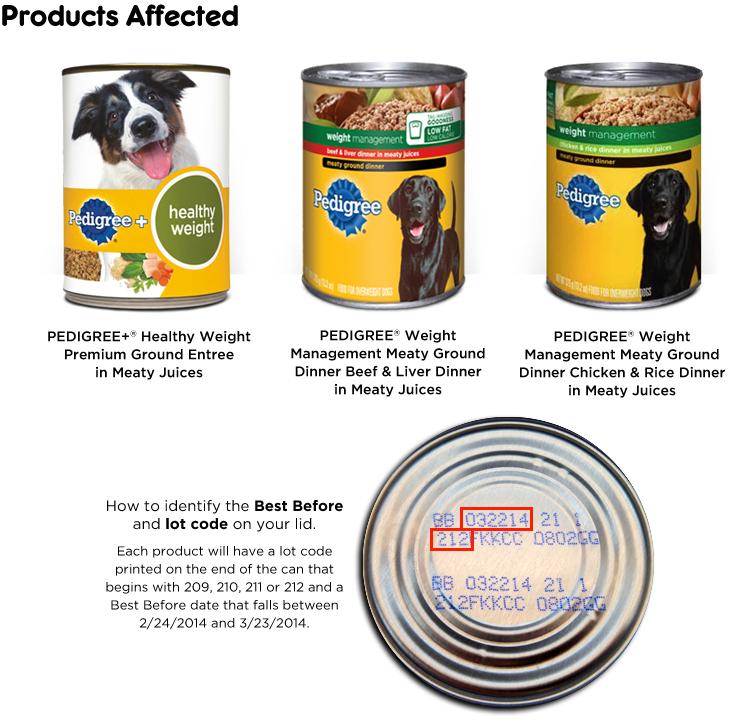 Mars Nutro Dog Food